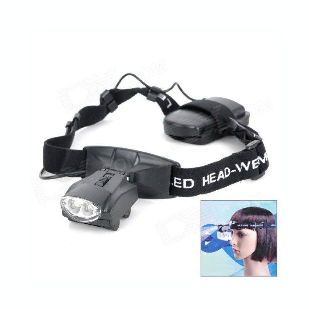 Magnifying Glasses With Led Light Wake Up With Make Up